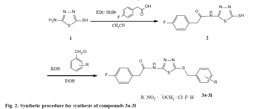 IJPS-synthesis