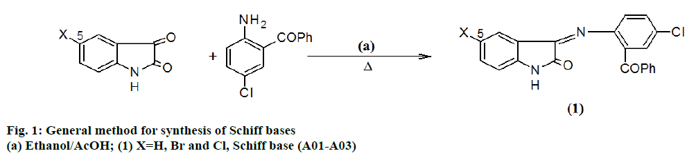 IJPS-synthesis-Schiff-bases