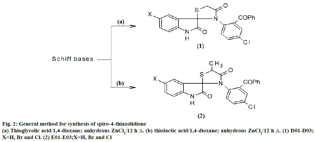 IJPS-synthesis-spiro-4-thiazolidione
