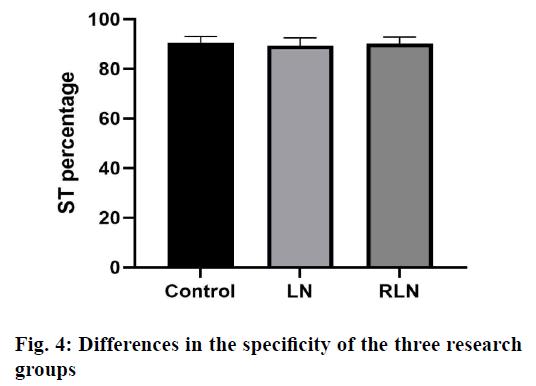 IJPS-three-research