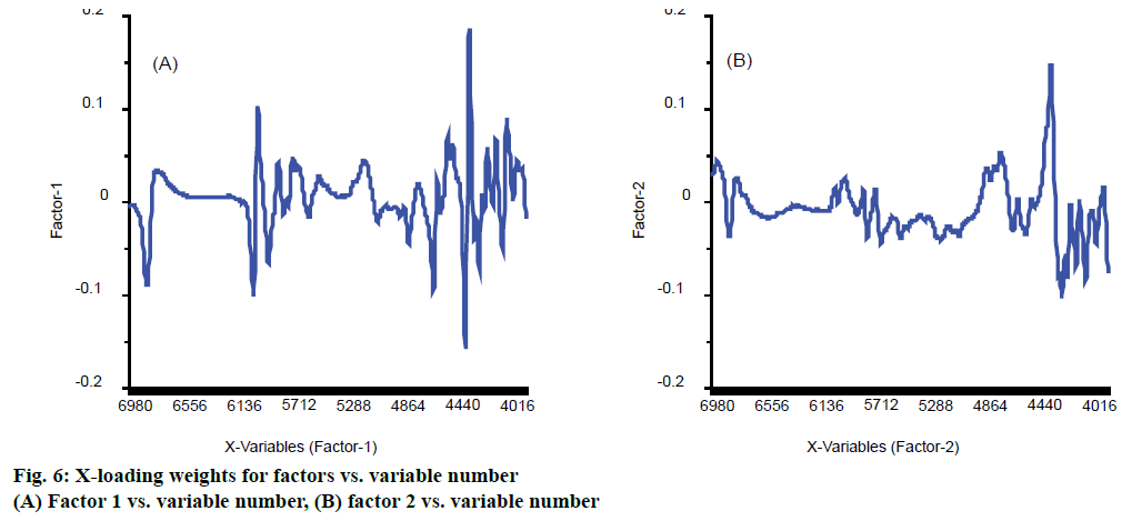 IJPS-variable-number