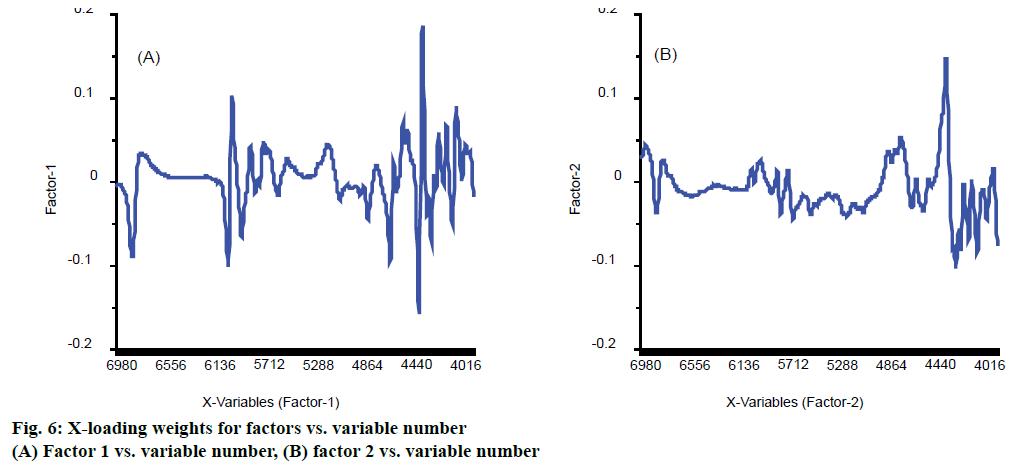 IJPS-variable-number