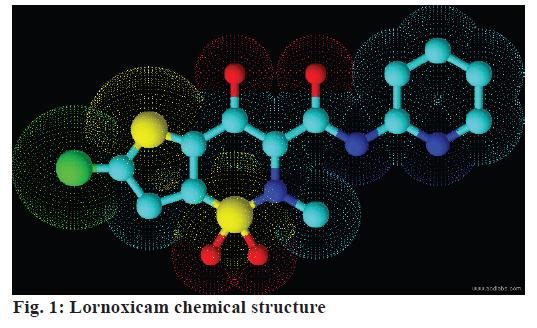 Pharmaceutical-Sciences-Lornoxicam-chemical