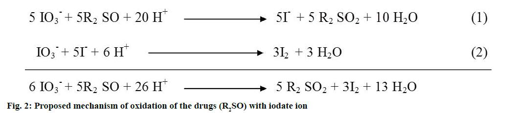 Pharmaceutical-Sciences-iodate-ion