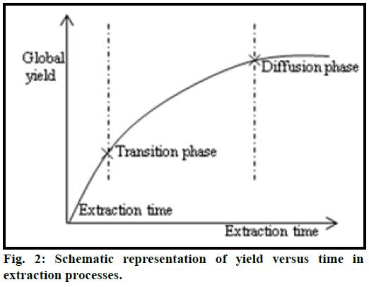 ijps-Schematic-representation