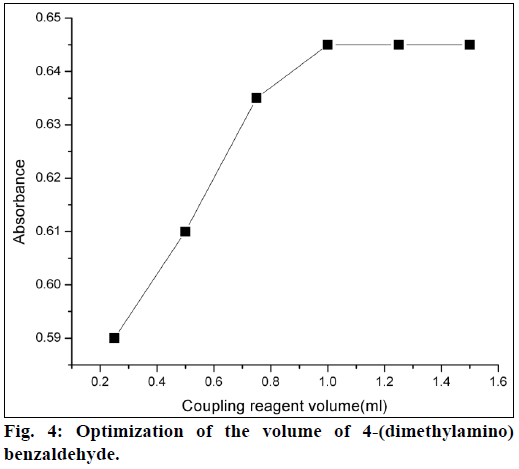 ijps-dimethylamino