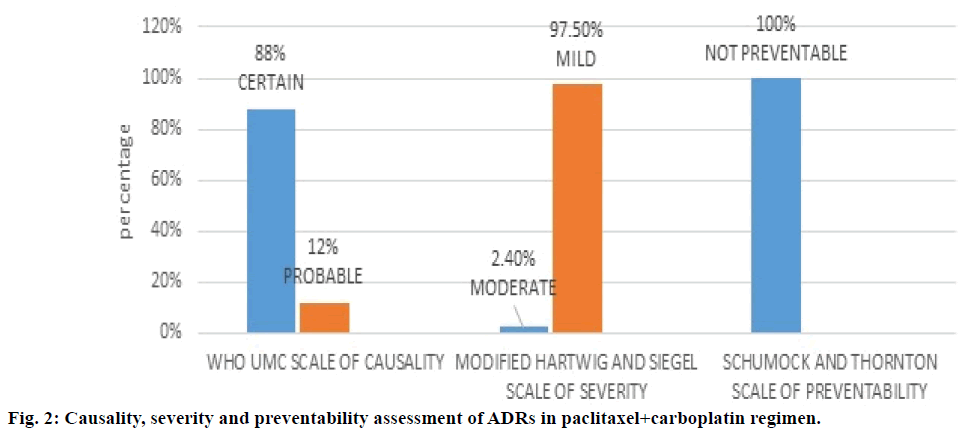 ijps-severity-preventability