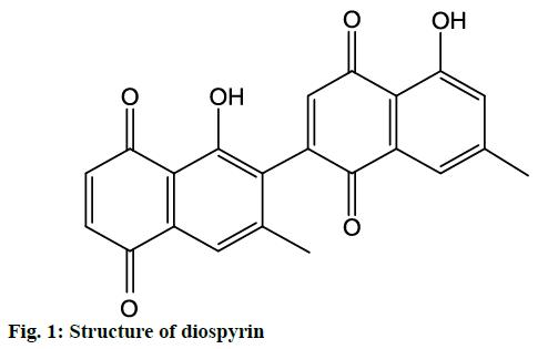 ijpsonline-Structure-diospyrin