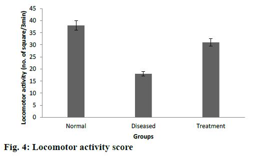 ijpsonline-activity-score