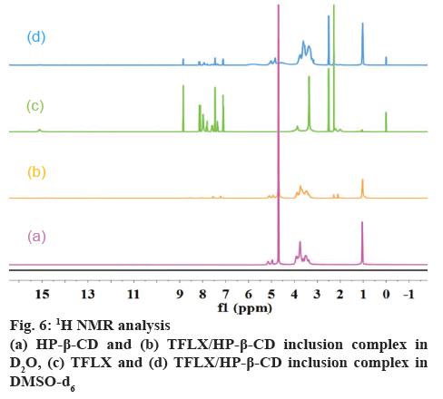 ijpsonline-analysis
