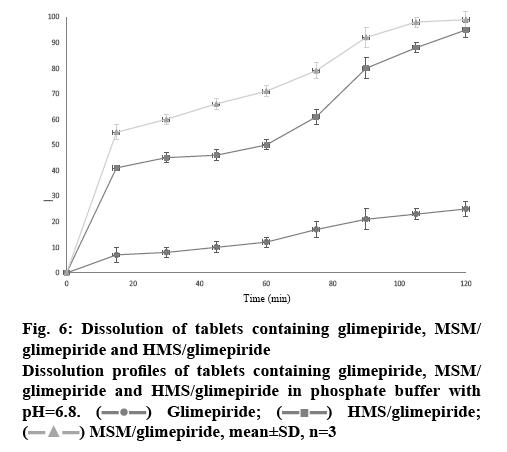 ijpsonline-buffer