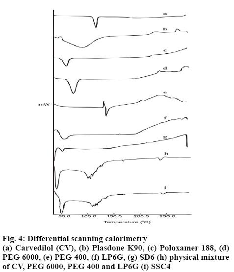 ijpsonline-calorimetry