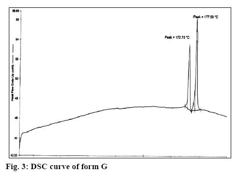 ijpsonline-curve