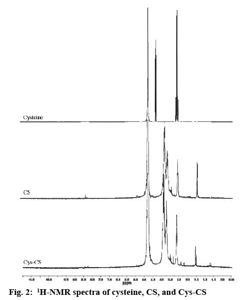 ijpsonline-cysteine