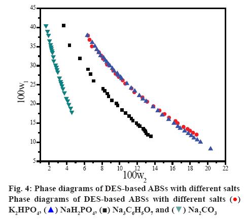 ijpsonline-diagrams