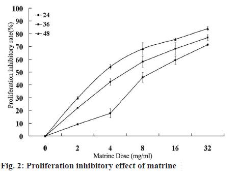 ijpsonline-effect