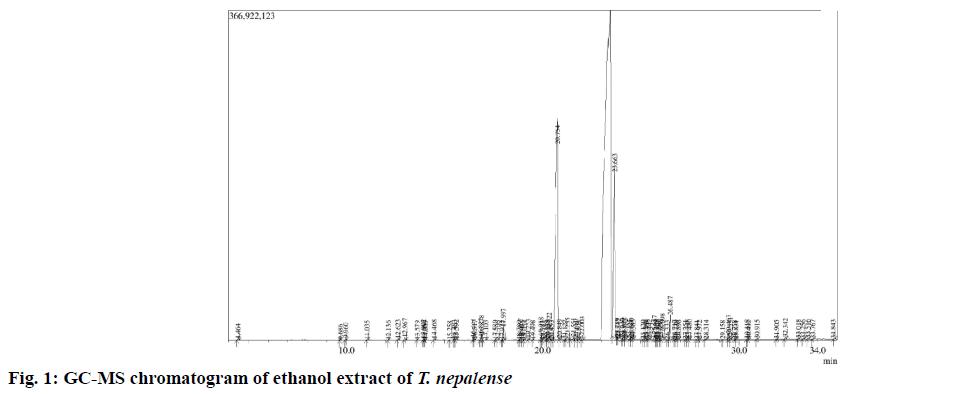 ijpsonline-ethanol-extract