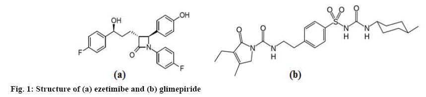 ijpsonline-ezetimibe