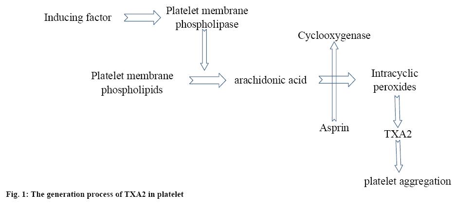 ijpsonline-generation
