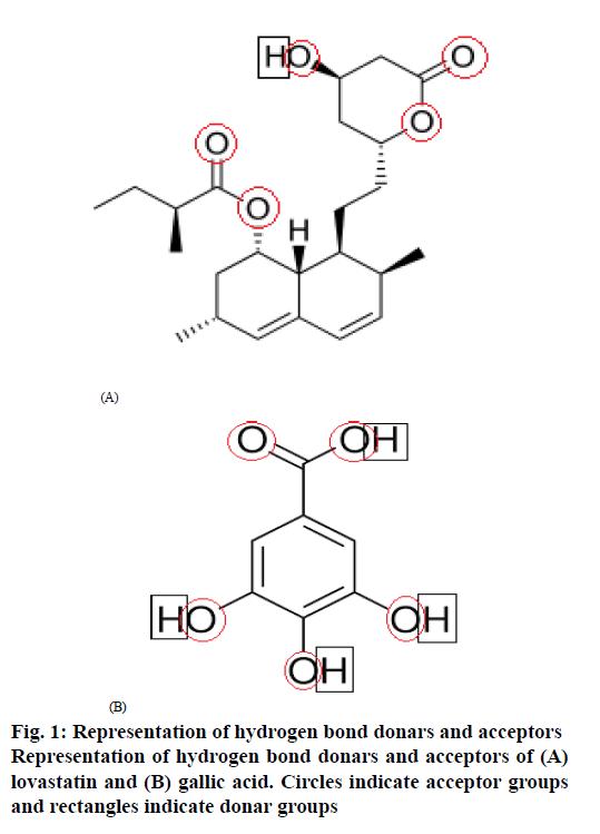 ijpsonline-hydrogen-bond-donars