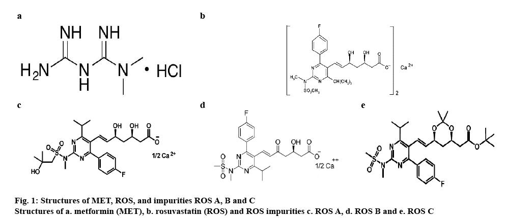 ijpsonline-impurities