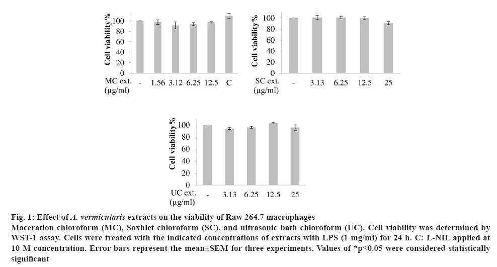 ijpsonline-macrophages