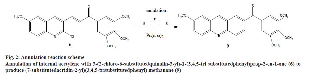 ijpsonline-methanone