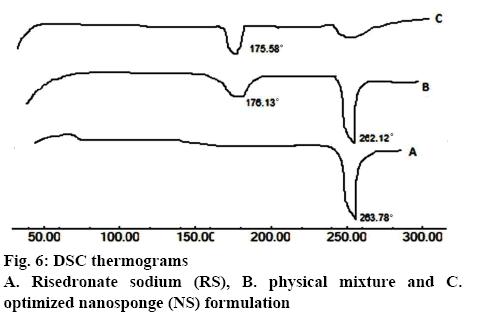 ijpsonline-ijpsonline