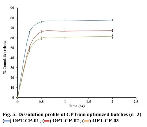 ijpsonline-optimized