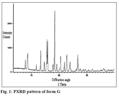 ijpsonline-pattern