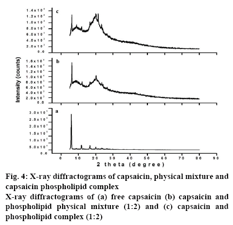 ijpsonline-phospholipid