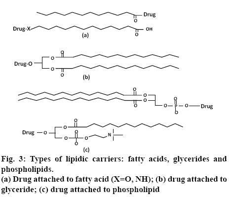 ijpsonline-phospholipids
