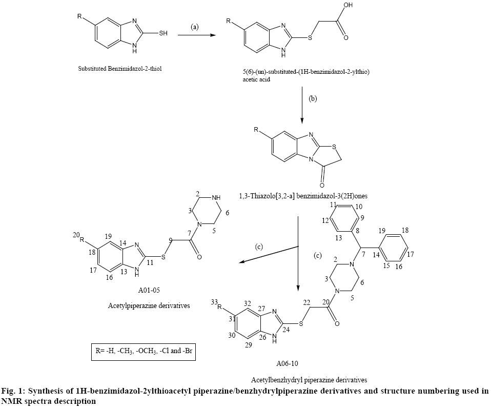 ijpsonline-piperazine