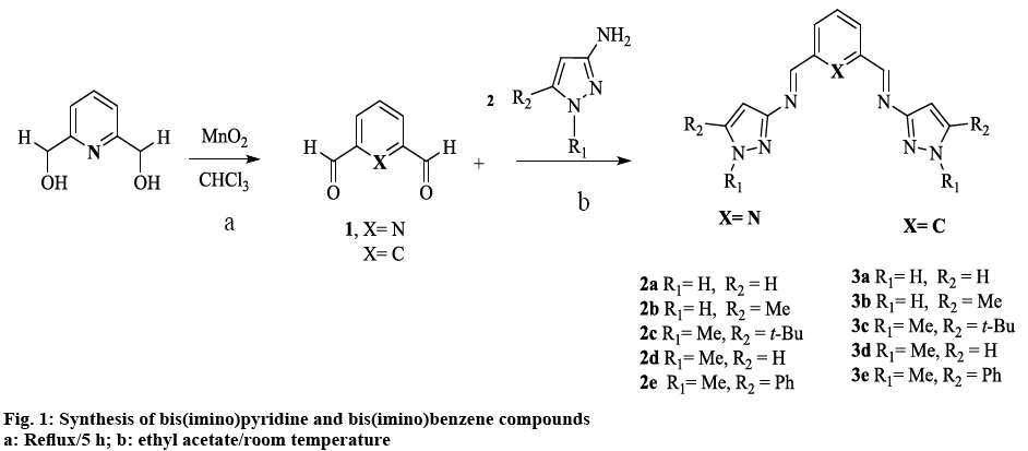 ijpsonline-pyridine