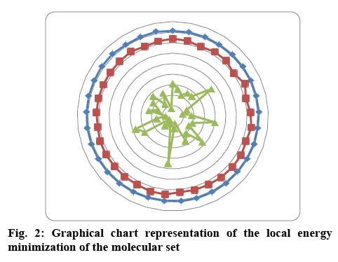 ijpsonline-representation