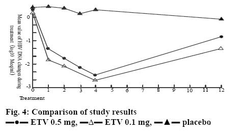 ijpsonline-results