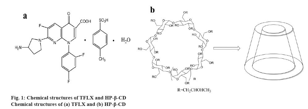 ijpsonline-structures