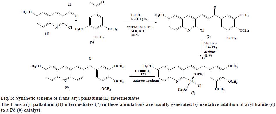 ijpsonline-trans-aryl