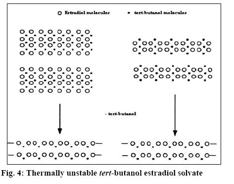 ijpsonline-unstable