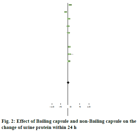 ijpsonline-urine
