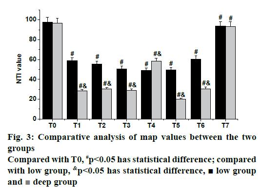 pharmaceutical-sciences-analysis-statistical