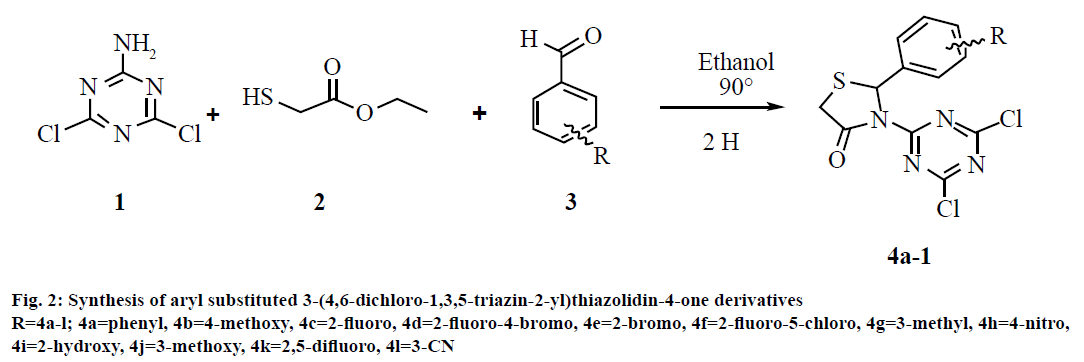 pharmaceutical-sciences-aryl-substituted