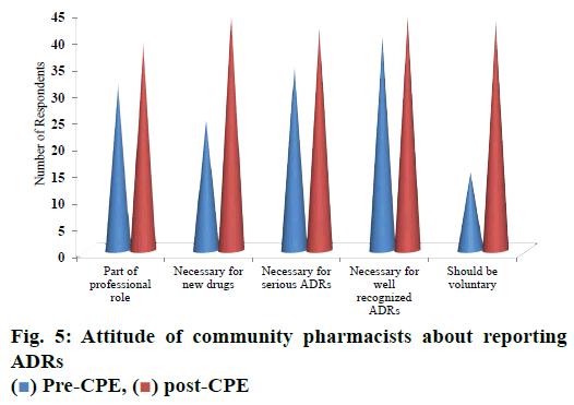 pharmaceutical-sciences-community-pharmacists