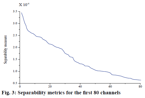 pharmaceutical-sciences-metrics-channels