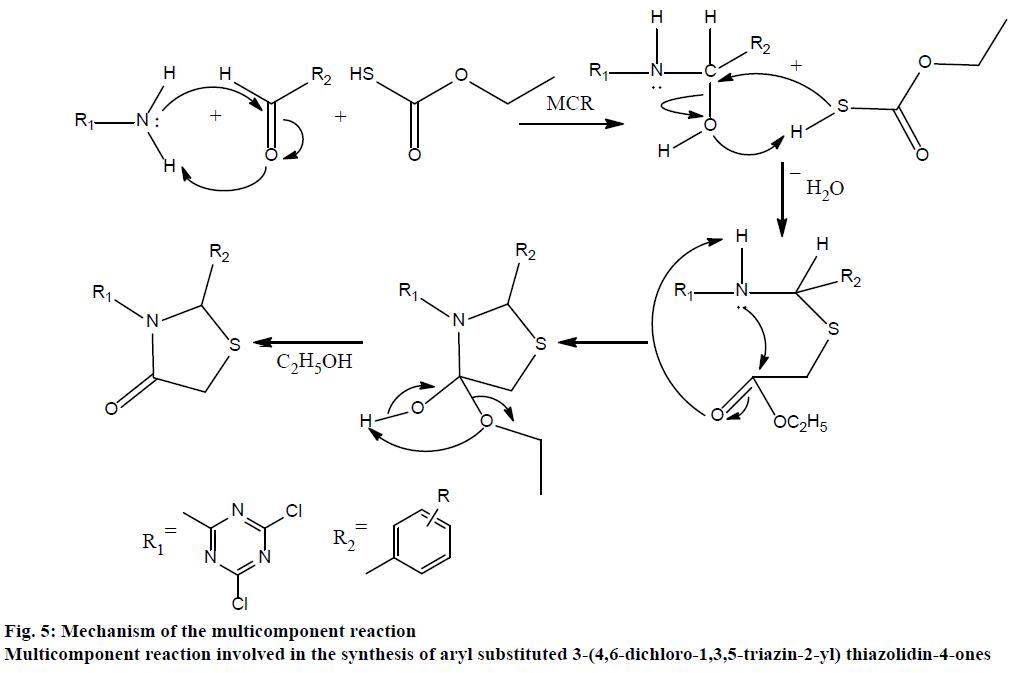 pharmaceutical-sciences-multicomponent-reaction