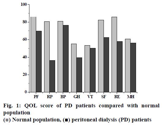 pharmaceutical-sciences-patients-population