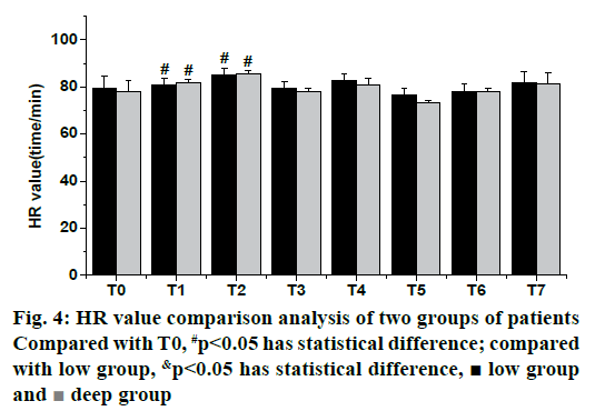 pharmaceutical-sciences-statistical